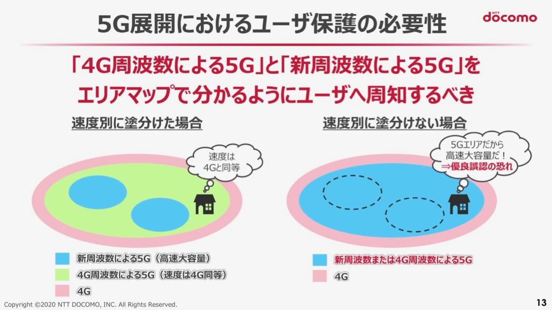 5g ミリ 波