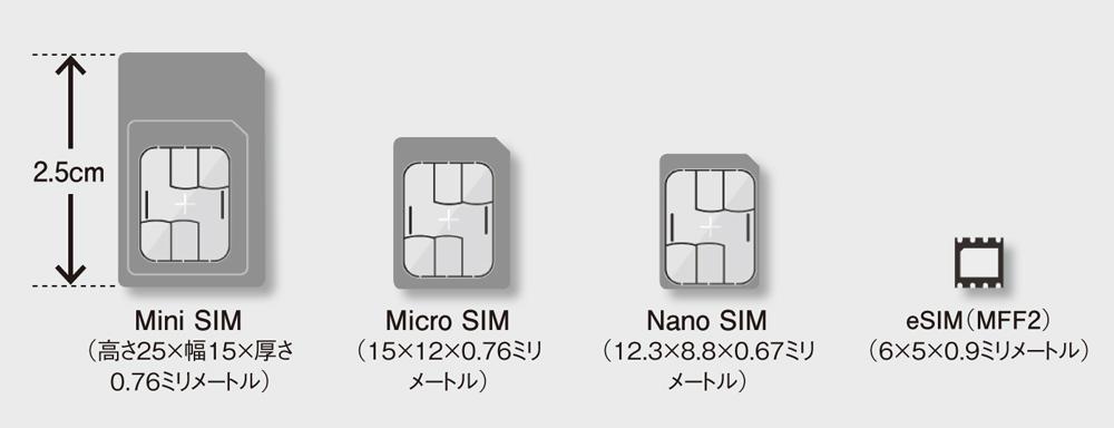 http://tech.nikkeibp.co.jp/atcl/nxt/mag/nc/18/022100027/040300003/zu01.jpg