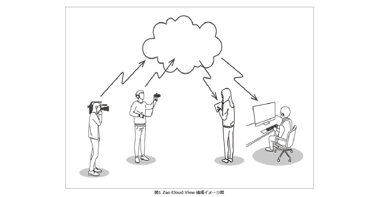 ソリトン、リアルタイム映像送信システムのクラウド版を開始