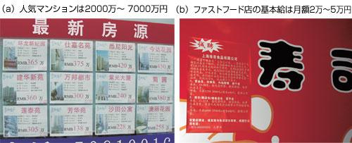 図2 一部マンションは「東京並み」の価格に