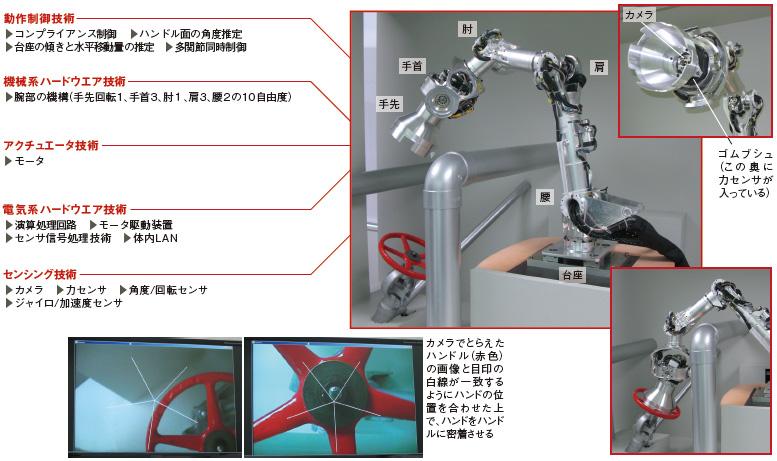 工場飛び出すロボット技術 - 日経ものづくり