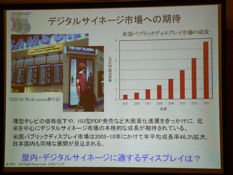 図2 デジタル・サイネージ市場は急拡大の見込み