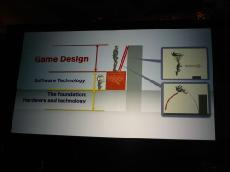 技術とゲーム・デザインの関係