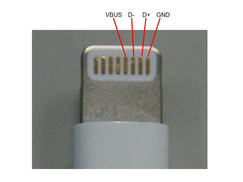 usb cable wiring diagram  usb  free engine image for user