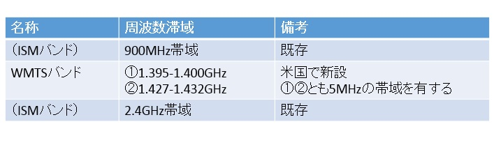http://techon.nikkeibp.co.jp/atcl/column/15/327412/030800009/n1.jpg