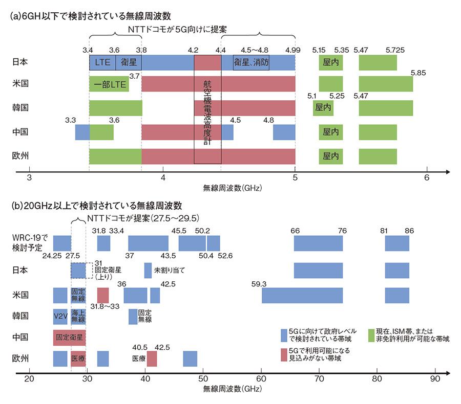 https://xtech.nikkei.com/dm/atcl/mag/15/080100061/080800004/061zu01.jpg
