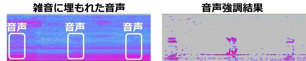 VB-MRNMF方式による入力音のスペ...