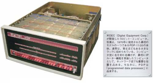 http://itpro.nikkeibp.co.jp/article/COLUMN/20060123/227739/PDP-11.jpg