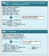【初級】新人SEのためのSQLの基礎 第1回(後半) 演算の優先順位,ソートの注意点