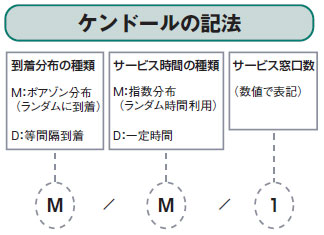 https://tech.nikkeibp.co.jp/it/article/COLUMN/20060920/248523/zu3.jpg