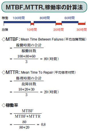Nikkei 225 Indice Grafico – NI225 Quotazioni — TradingView