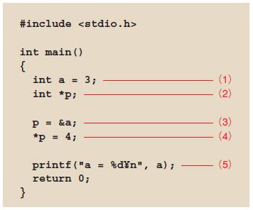 ポインタ (プログラミング) - Pointer (computer programming)Forgot Password