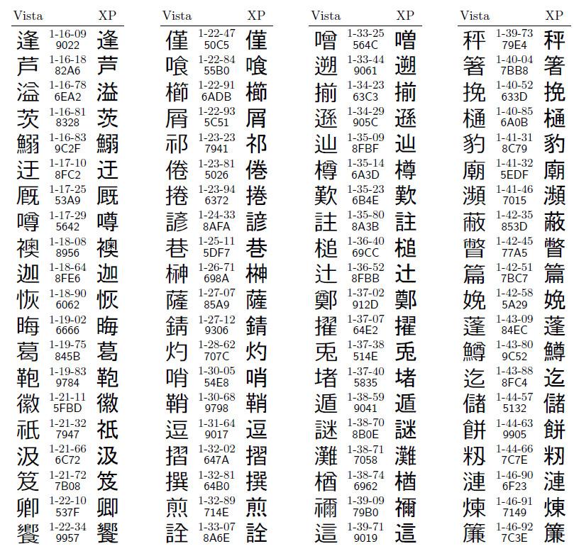 にんべん漢字 一覧