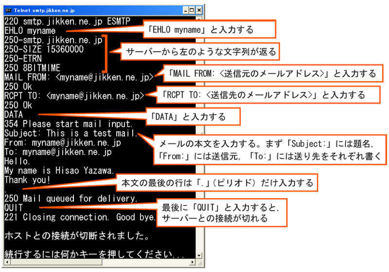 やってみよう!実験室 - 第1回 電子メールを送受信するSMTPとPOP3:ITpro