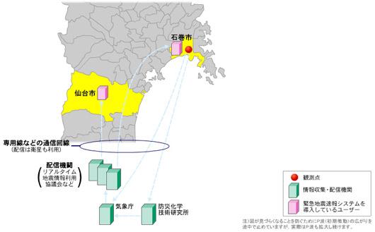 地震 速報 リアルタイム