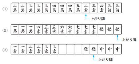 第10回 麻雀の役を判定する   日経クロステック(xTECH)
