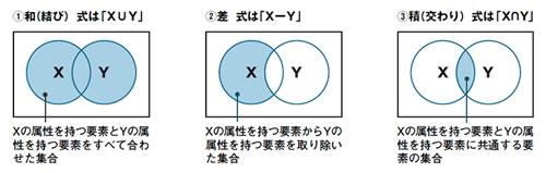 [img]http://itpro.nikkeibp.co.jp/article/COLUMN/20070802/278932/zu2s.jpg[/img]