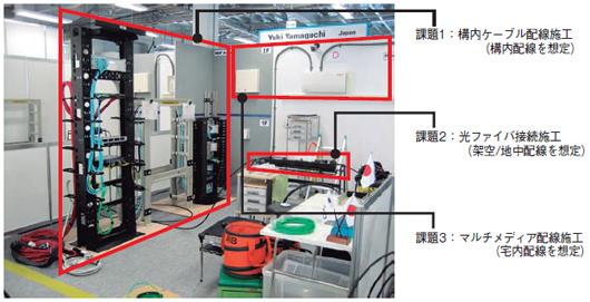 http://itpro.nikkeibp.co.jp/article/COLUMN/20080107/290485/zu01.jpg