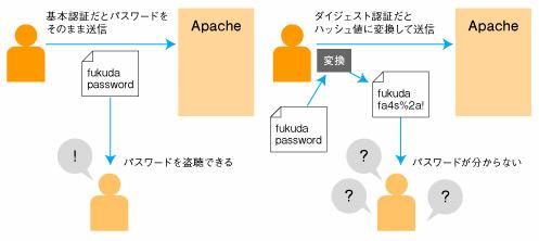 https://tech.nikkeibp.co.jp/it/article/COLUMN/20080513/301605/zu02.jpg