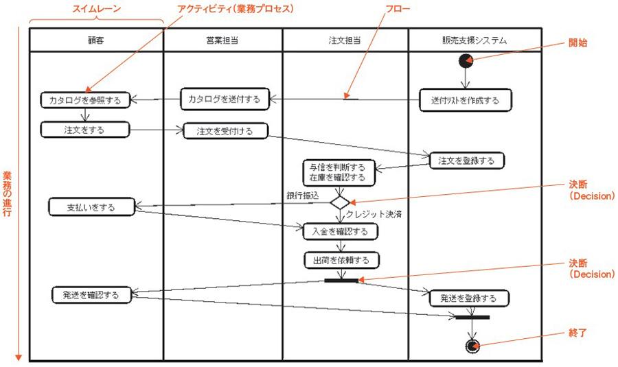 システム構成図作成用素材まとめ | パワーポイントフリー素材のDigipot