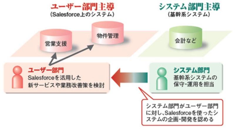 ジャパン リロケーション