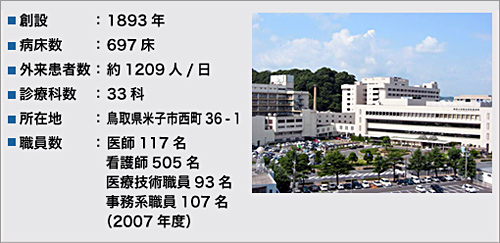 附属 鳥取 大学 病院 医学部
