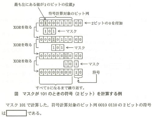 午後問3:CRC(巡回冗長検査) |...