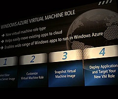 写真2●オンプレミスのWindows ServerをWindows Azureでそのまま動かす「Windows Azure Virtual Machineロール」
