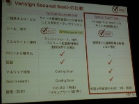 写真3●Verisign Trust SealとVerisign Secured Sealの比較