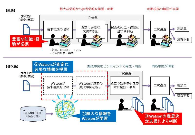 http://itpro.nikkeibp.co.jp/atcl/column/14/346926/051900979/p4.jpg