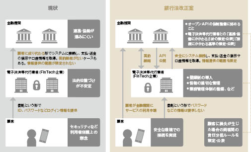 http://itpro.nikkeibp.co.jp/atcl/column/14/346926/052500990/ph.jpg
