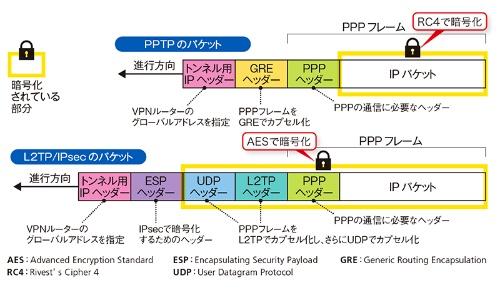 https://tech.nikkeibp.co.jp/it/atcl/column/14/346926/122000744/ph01.jpg?__scale=w:500,h:290&_sh=0bf08e0940