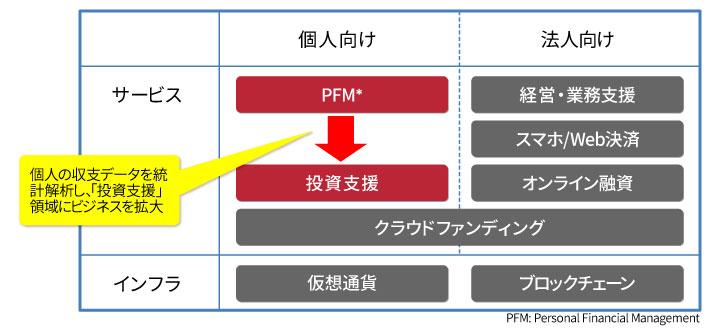 http://itpro.nikkeibp.co.jp/atcl/column/15/061100147/061100002/zu04.jpg