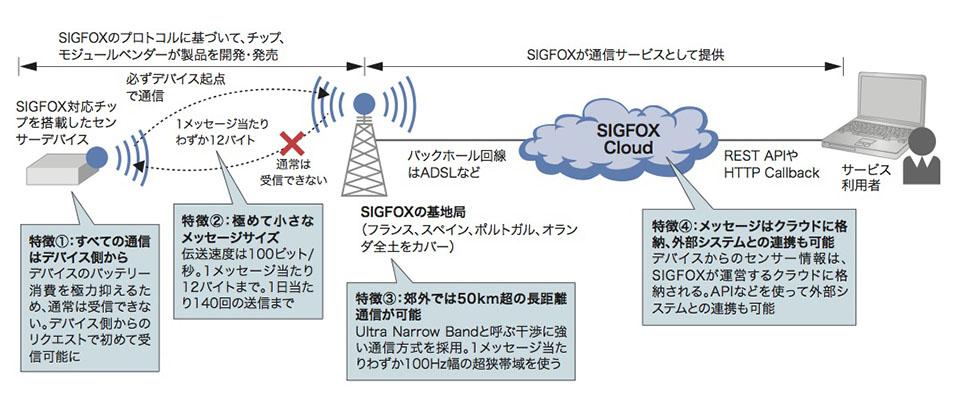 http://itpro.nikkeibp.co.jp/atcl/column/16/071500148/072000003/fig02.jpg