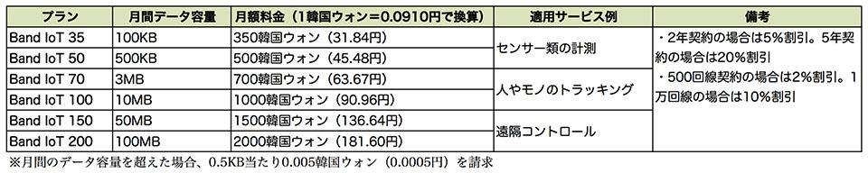 http://itpro.nikkeibp.co.jp/atcl/column/16/071500148/072000003/tab02.jpg