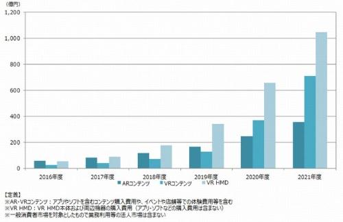 https://tech.nikkeibp.co.jp/it/atcl/column/16/072600158/012600026/ph01.jpg?__scale=w:500,h:324&_sh=0f70410b00