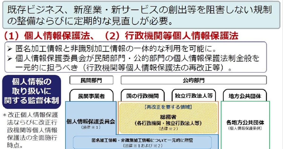 経団連、改正行政機関個人情報保護法の再改正求める   日経クロス ...