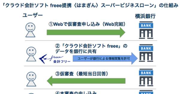 クラウド会計ソフトのfreee、横浜銀行の融資審査に財務データを提供