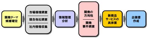 マイナビ転職 人事・労務・採用の転職・求人情報  
