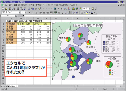 エクセル 市町村 グラフ