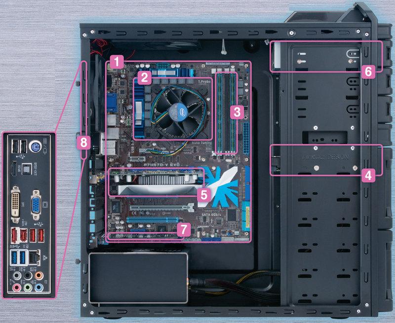 パーツで学ぶパソコンの仕組み - パソコンの内部構造を知ると得をする?:ITpro