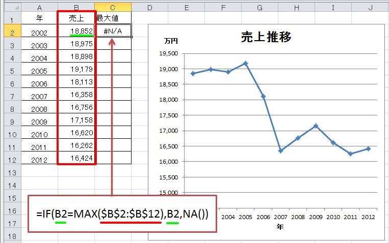 Excel 関数 最大 値