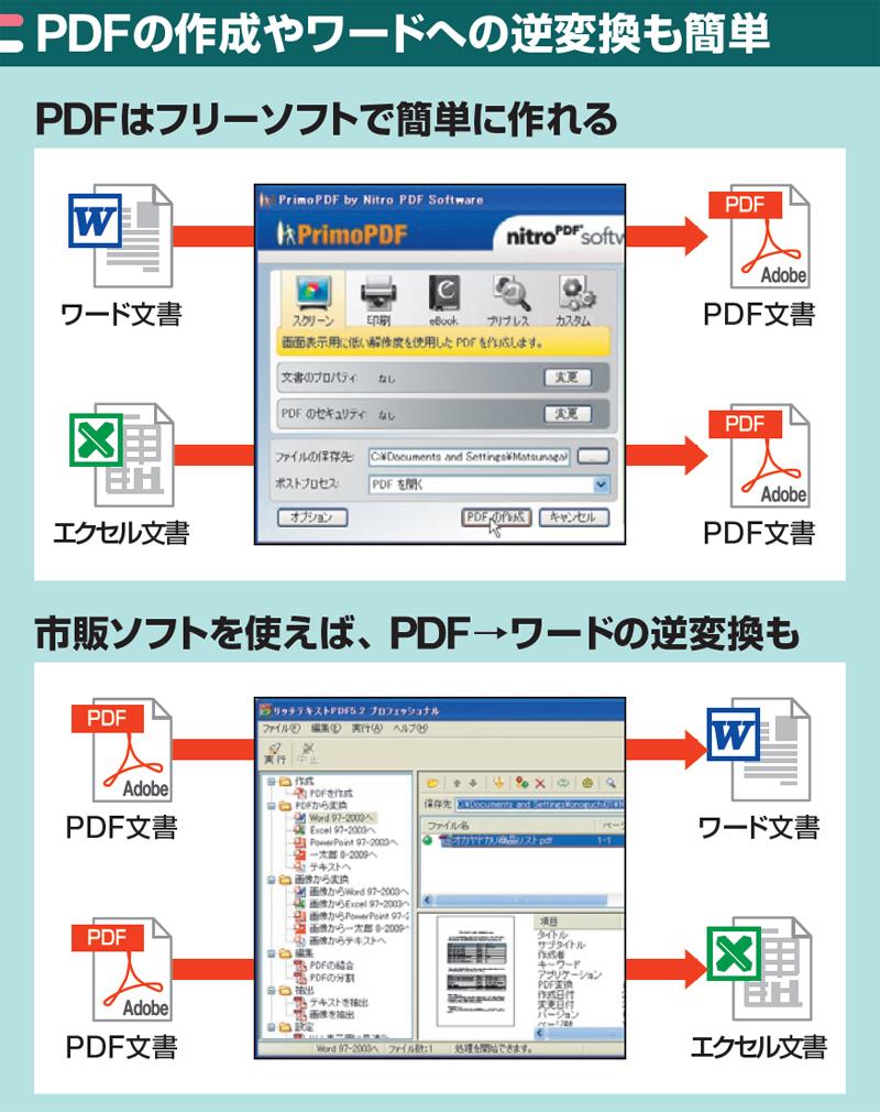 jtdファイル 変換 pdf
