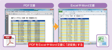 エクセル データ pdf 変換 フリー ソフト