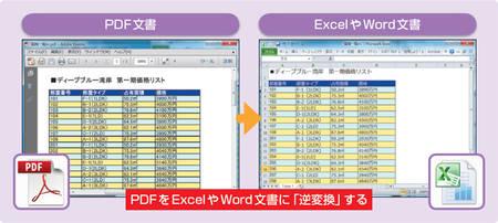 linux 文書 pdf 変換 サーバー