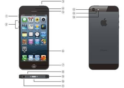 iphone 通知 音 オリジナル