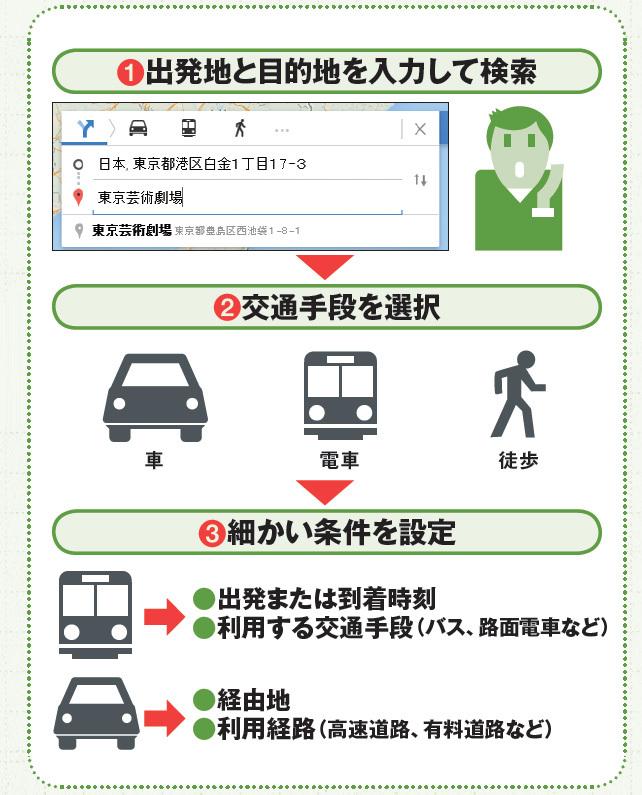 経路 検索 車 ルート検索 - goo地図