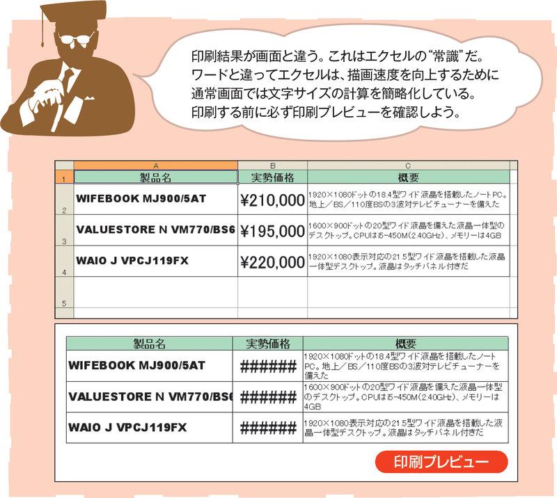 word pdf 切れる mac 印刷範囲外