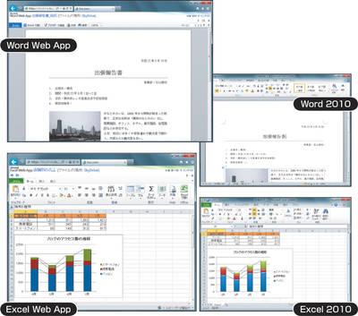 office互換型 wordやexcelの文書をwebで編集 日経 xtech クロステック