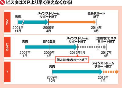 http://pc.nikkeibp.co.jp/article/trend/20110826/1036282/thumb_400_1_px400.jpg